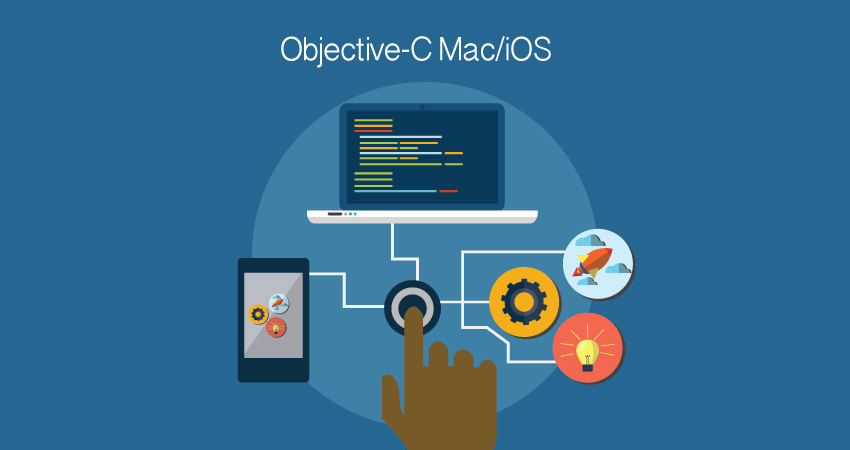 About Objective-C